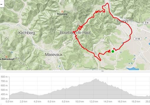 route bepalen fiets